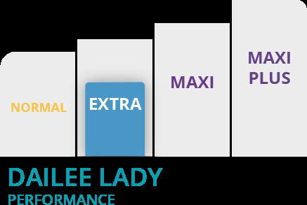 grafico dailee lady extra