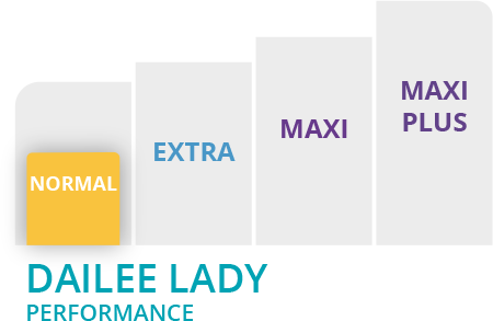 Grafico dailee lady normal