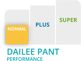 Grafico Dailee Pant normal