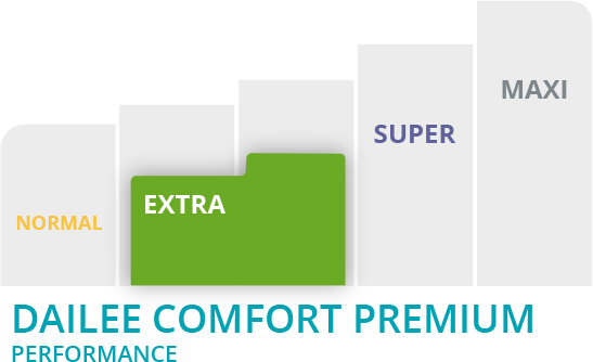 Grafico dailee comfort extra